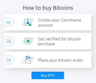 How to Buy Bitcoins 2020