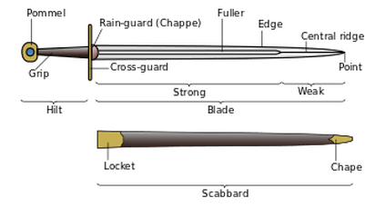 D&D 5th Edition Weapons